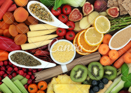 How To Eat Well To Be Well