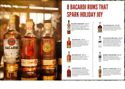 Shop Bacardi's 2020 Holiday Catalogue